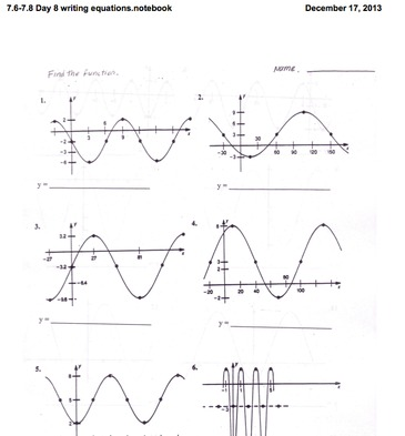trig graphs worksheet worksheets tataiza free printable worksheets and activities. Black Bedroom Furniture Sets. Home Design Ideas